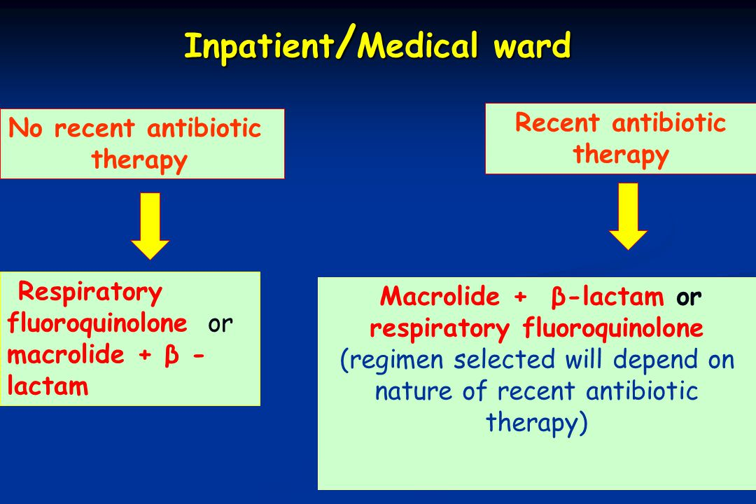 Ιnpatient/Medical ward Recent antibiotic therapy