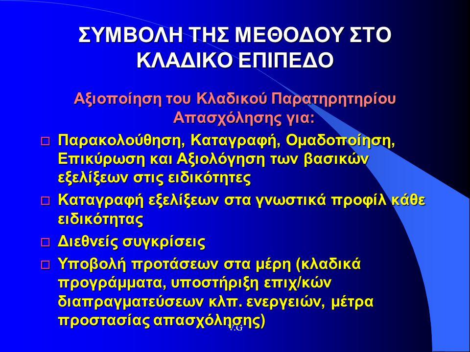 ΣΥΜΒΟΛΗ ΤΗΣ ΜΕΘΟΔΟΥ ΣΤΟ ΚΛΑΔΙΚΟ ΕΠΙΠΕΔΟ