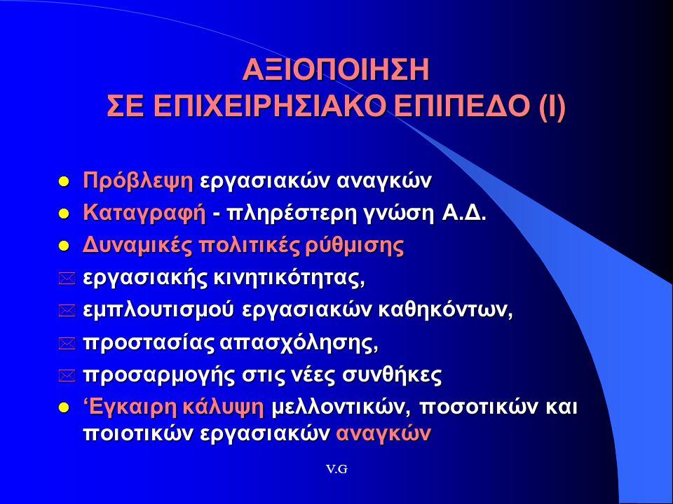 ΑΞΙΟΠΟΙΗΣΗ ΣΕ ΕΠΙΧΕΙΡΗΣΙΑΚΟ ΕΠΙΠΕΔΟ (Ι)