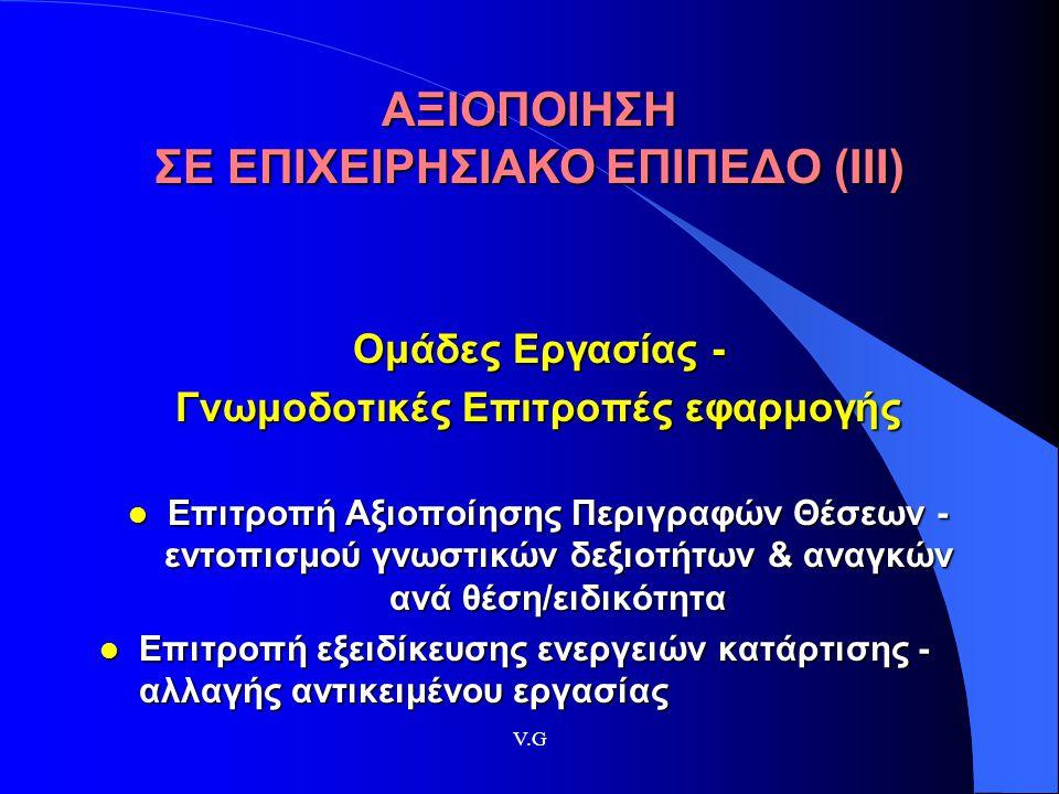 ΑΞΙΟΠΟΙΗΣΗ ΣΕ ΕΠΙΧΕΙΡΗΣΙΑΚΟ ΕΠΙΠΕΔΟ (ΙΙΙ)