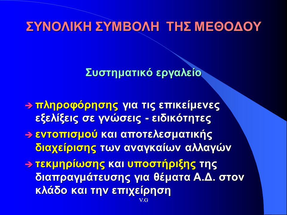 ΣΥΝΟΛΙΚΗ ΣΥΜΒΟΛΗ ΤΗΣ ΜΕΘΟΔΟΥ