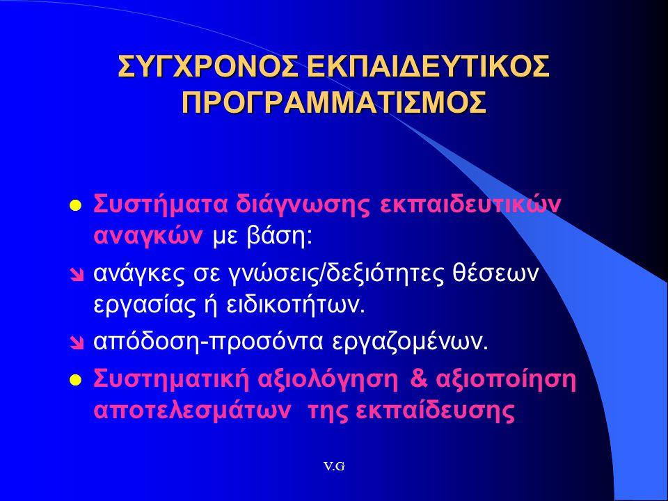 ΣΥΓΧΡΟΝΟΣ ΕΚΠΑΙΔΕΥΤΙΚΟΣ ΠΡΟΓΡΑΜΜΑΤΙΣΜΟΣ