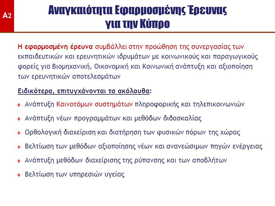Αναγκαιότητα Εφαρμοσμένης Έρευνας για την Κύπρο