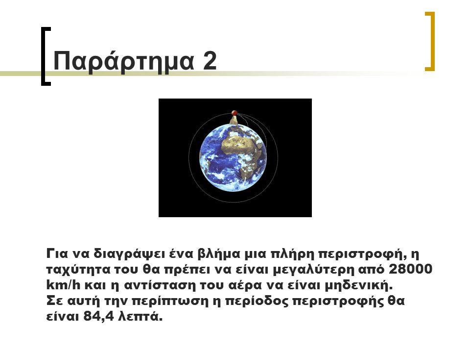 Παράρτημα 2
