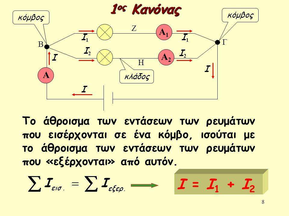 1ος Κανόνας κόμβος. κόμβος. Ζ. Α1. Ι1. Ι1. Γ. Β. Ι2. Ι2. Α2. Ι. Η. Ι. Α. κλάδος. Ι.