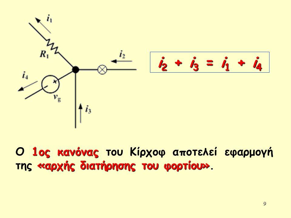 i2 + i3 = i1 + i4 Ο 1ος κανόνας του Κίρχοφ αποτελεί εφαρμογή της «αρχής διατήρησης του φορτίου».