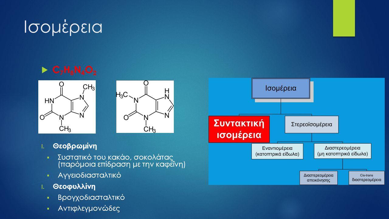 Ισομέρεια C7H8N4O2 Θεοβρωμίνη