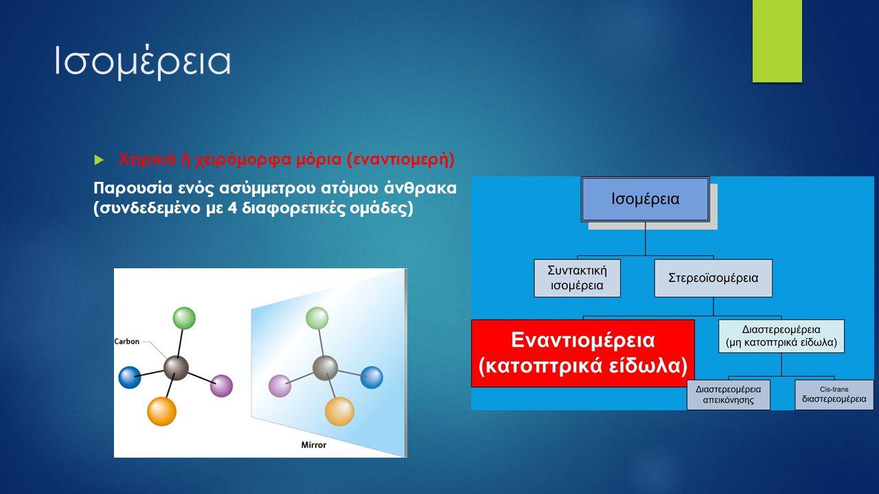 Ισομέρεια Χειρικά ή χειρόμορφα μόρια (εναντιομερή)