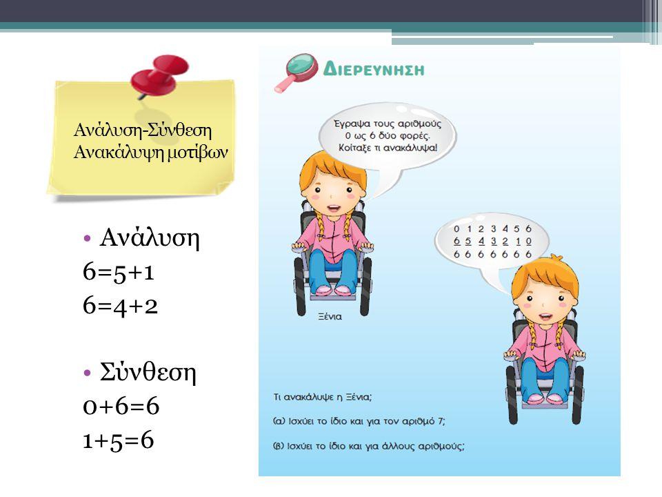 Ανάλυση 6=5+1 6=4+2 Σύνθεση 0+6=6 1+5=6 Ανάλυση-Σύνθεση