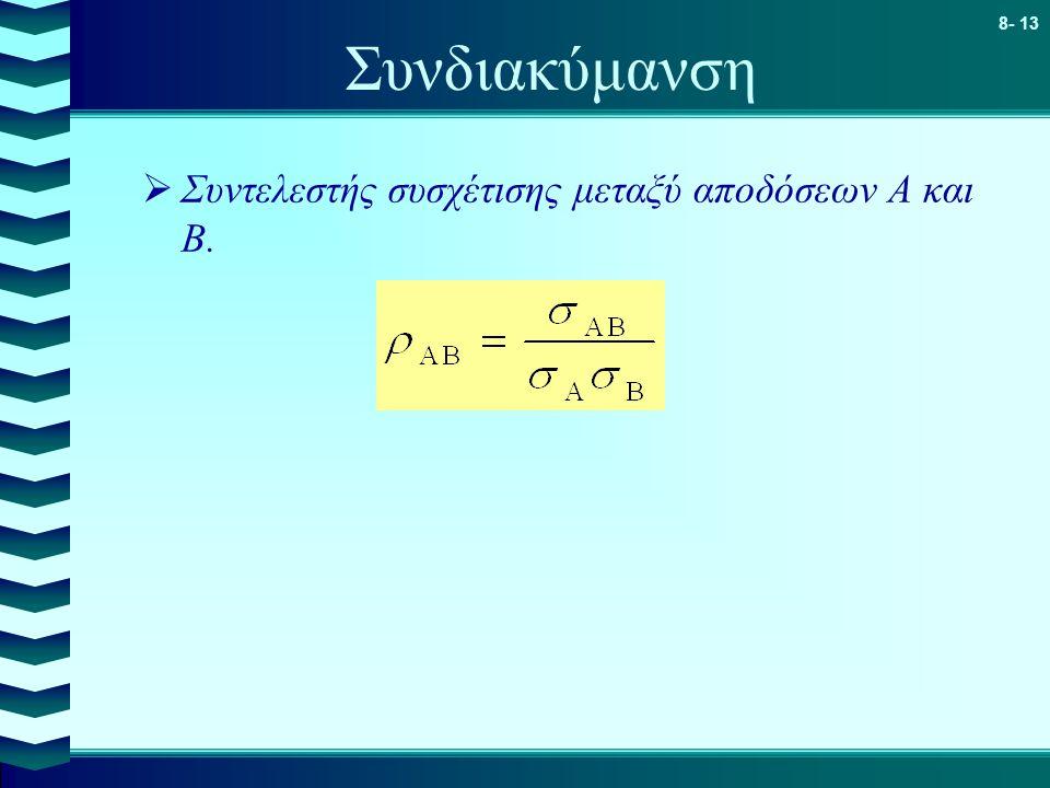 Συνδιακύμανση Συντελεστής συσχέτισης μεταξύ αποδόσεων Α και Β.