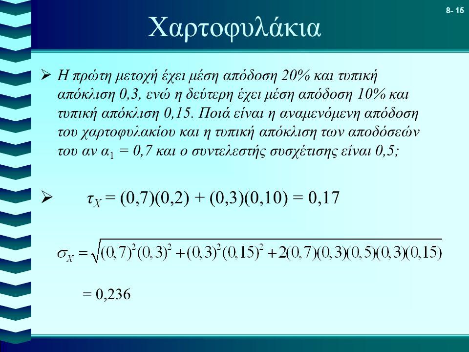 Χαρτοφυλάκια τX = (0,7)(0,2) + (0,3)(0,10) = 0,17