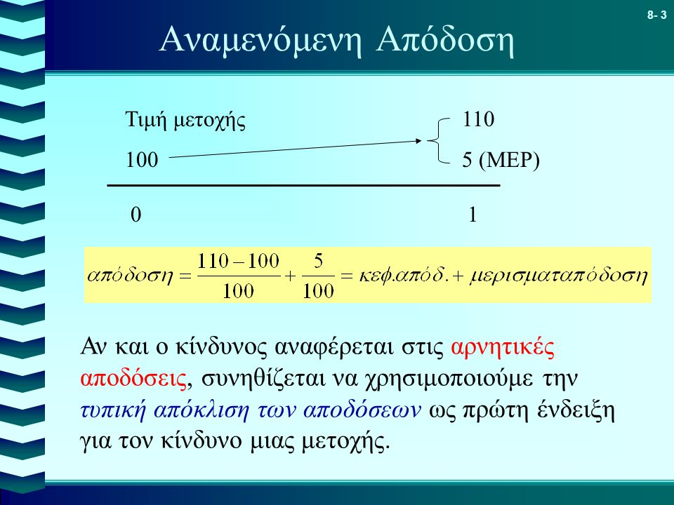 Αναμενόμενη Απόδοση Τιμή μετοχής 110. 100 5 (ΜΕΡ) 0 1.