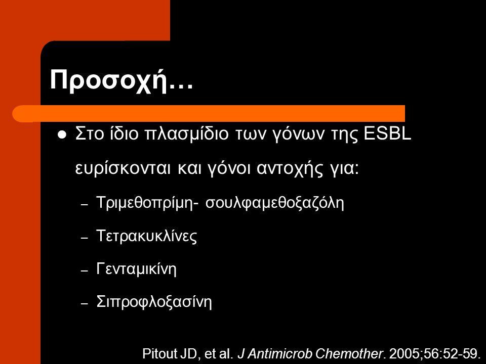 Προσοχή… Στο ίδιο πλασμίδιο των γόνων της ESBL ευρίσκονται και γόνοι αντοχής για: Τριμεθοπρίμη- σουλφαμεθοξαζόλη.