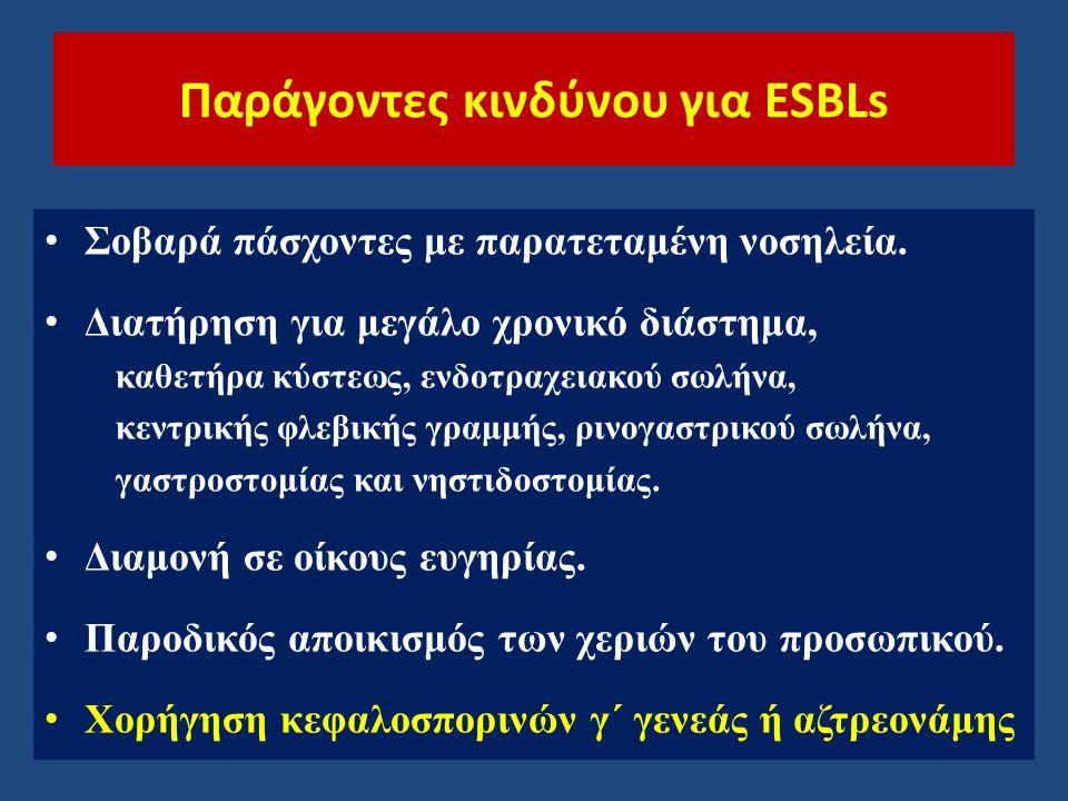 Παράγοντες κινδύνου για ESBLs