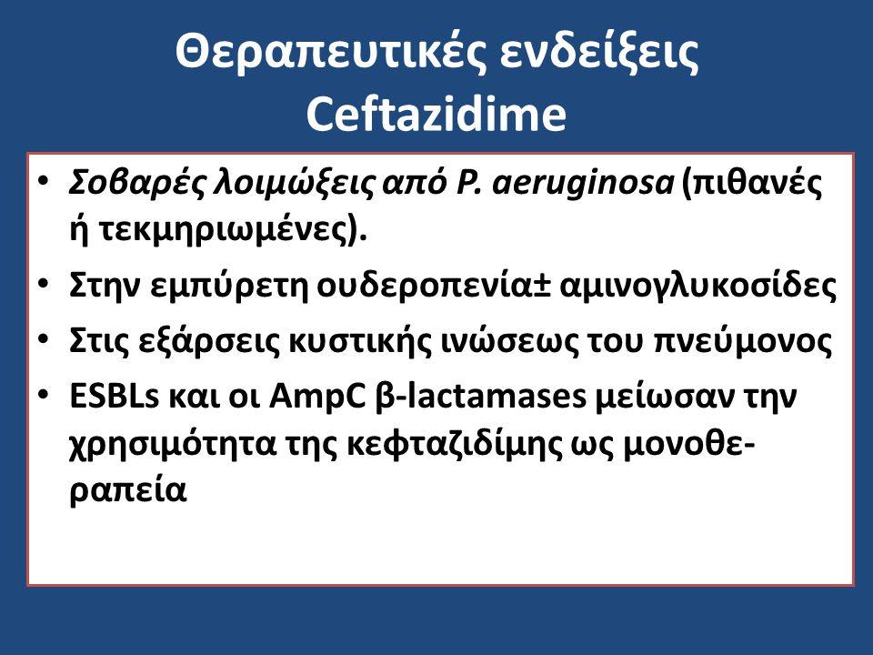 Θεραπευτικές ενδείξεις Ceftazidime