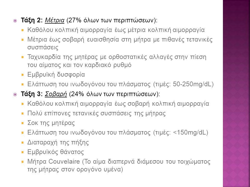 Τάξη 2: Μέτρια (27% όλων των περιπτώσεων):