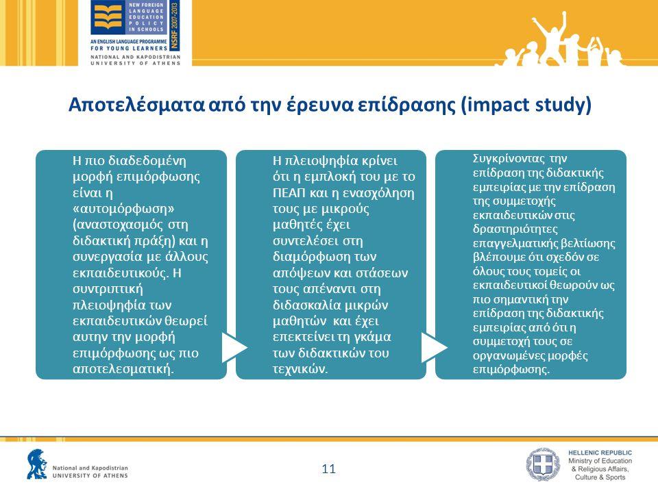 Αποτελέσματα από την έρευνα επίδρασης (impact study)