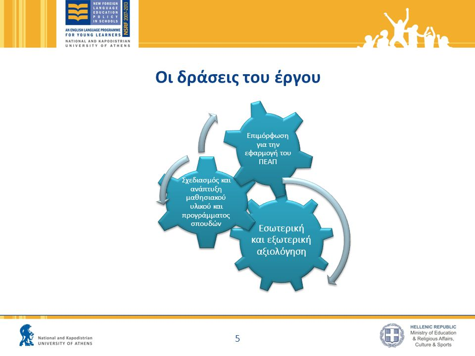 Οι δράσεις του έργου Εσωτερική και εξωτερική αξιολόγηση