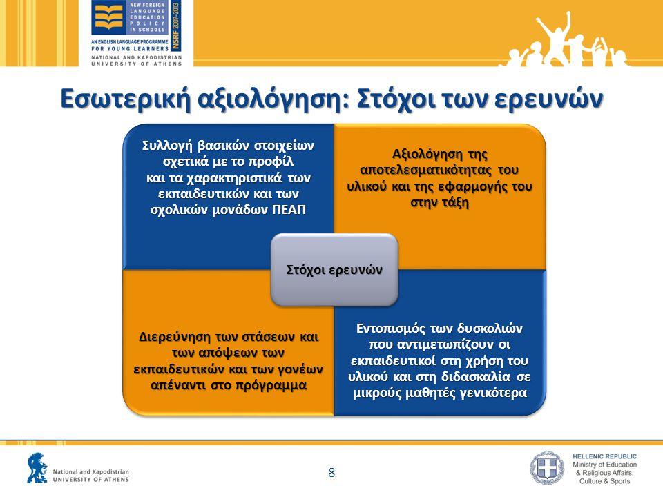 Εσωτερική αξιολόγηση: Στόχοι των ερευνών