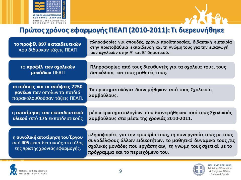 Πρώτος χρόνος εφαρμογής ΠΕΑΠ (2010-2011): Τι διερευνήθηκε
