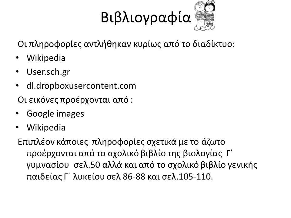 Βιβλιογραφία Oι πληροφορίες αντλήθηκαν κυρίως από το διαδίκτυο: