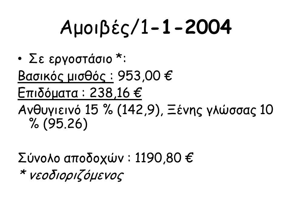 Αμοιβές/1-1-2004 Σε εργοστάσιο *: Βασικός μισθός : 953,00 €