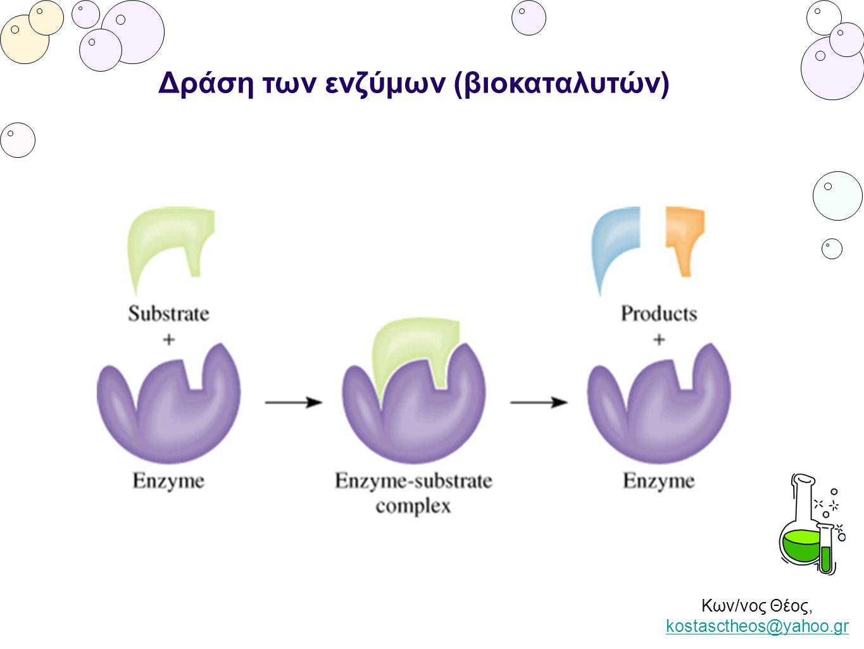 Δράση των ενζύμων (βιοκαταλυτών)