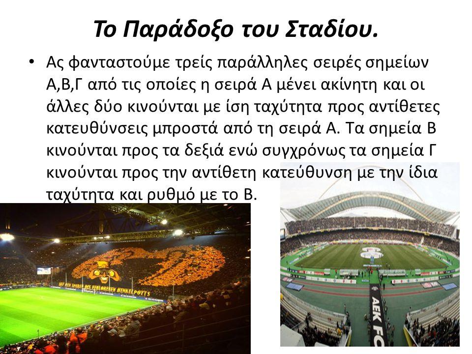 Το Παράδοξο του Σταδίου.