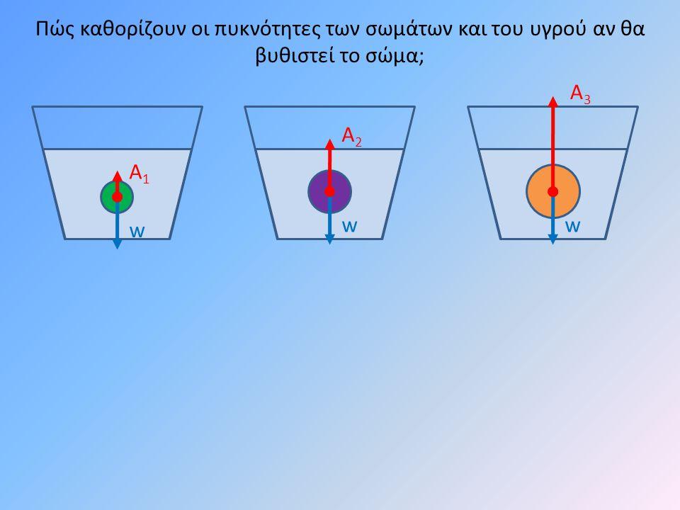 Πώς καθορίζουν οι πυκνότητες των σωμάτων και του υγρού αν θα βυθιστεί το σώμα;