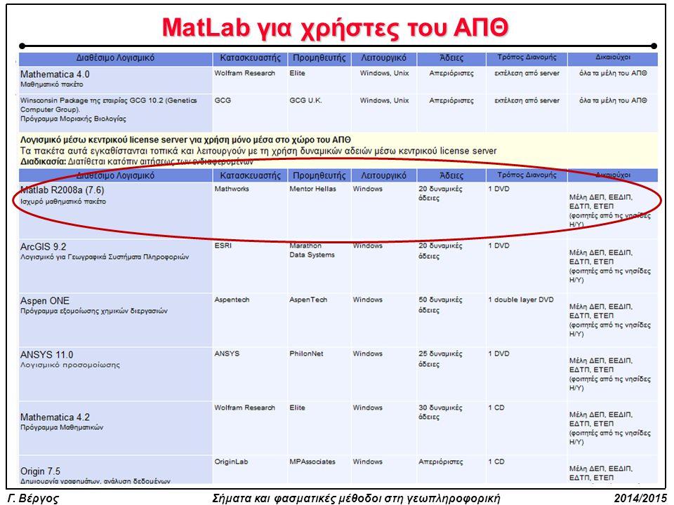 MatLab για χρήστες του ΑΠΘ