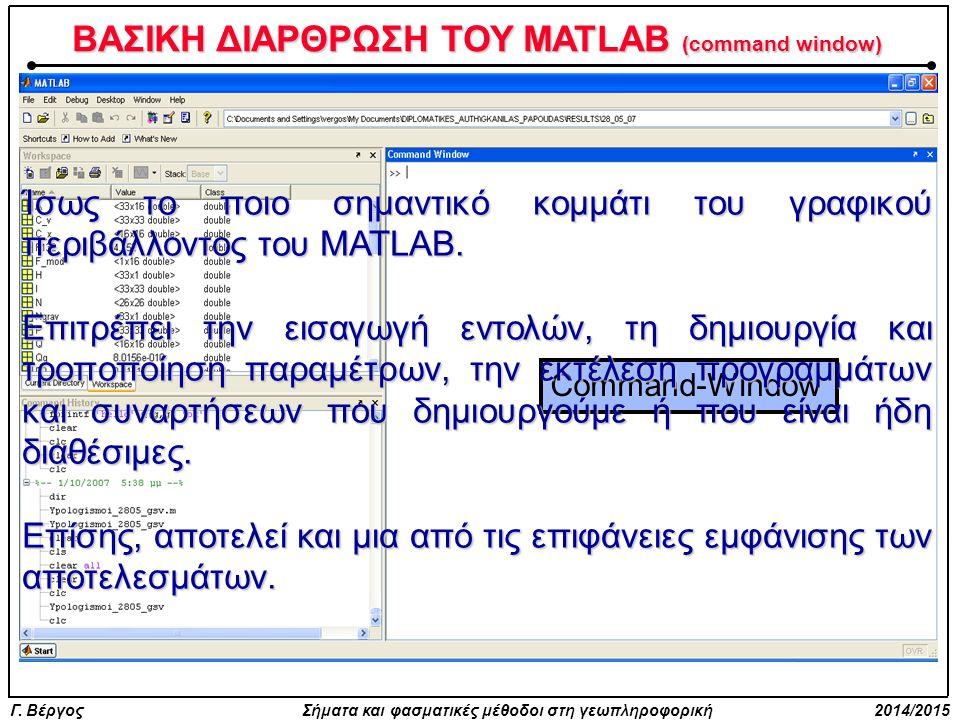 ΒΑΣΙΚΗ ΔΙΑΡΘΡΩΣΗ ΤΟΥ MATLAB (command window)