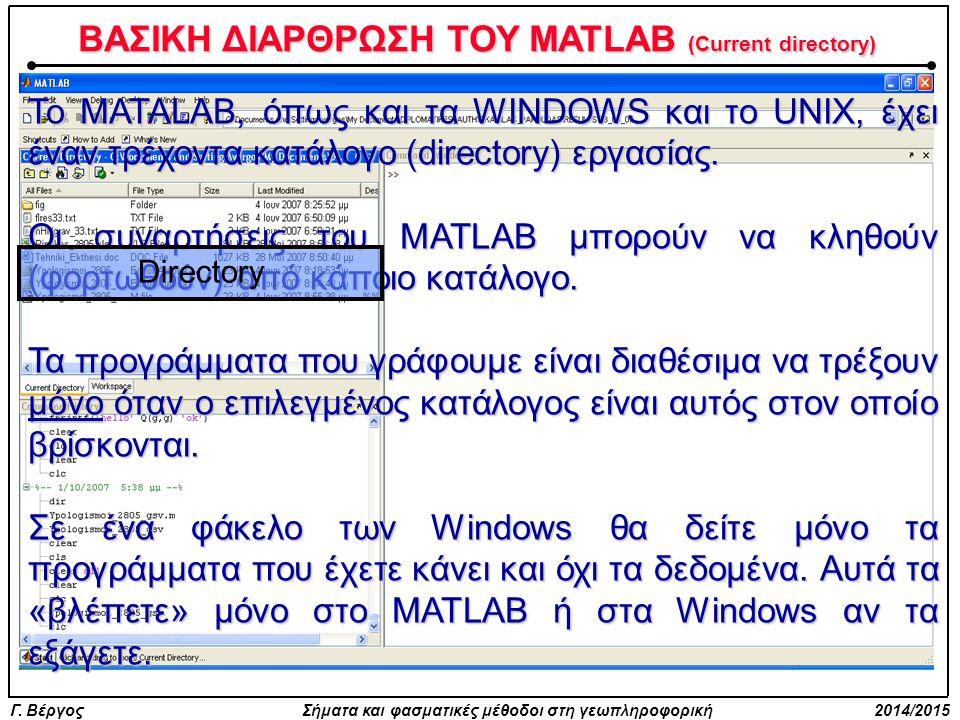 ΒΑΣΙΚΗ ΔΙΑΡΘΡΩΣΗ ΤΟΥ MATLAB (Current directory)