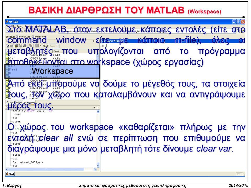 ΒΑΣΙΚΗ ΔΙΑΡΘΡΩΣΗ ΤΟΥ MATLAB (Workspace)