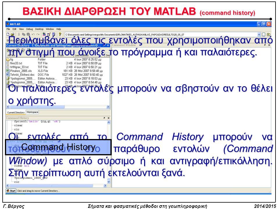 ΒΑΣΙΚΗ ΔΙΑΡΘΡΩΣΗ ΤΟΥ MATLAB (command history)