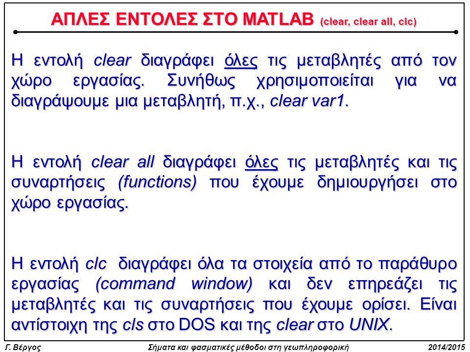 ΑΠΛΕΣ ΕΝΤΟΛΕΣ ΣΤΟ MATLAB (clear, clear all, clc)