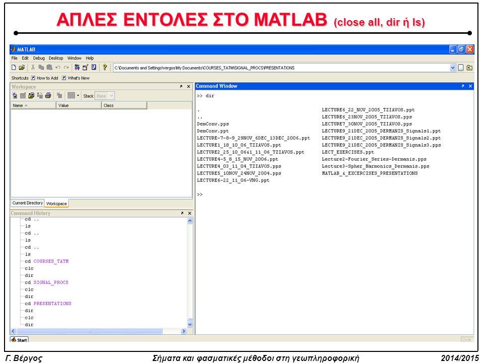 ΑΠΛΕΣ ΕΝΤΟΛΕΣ ΣΤΟ MATLAB (close all, dir ή ls)