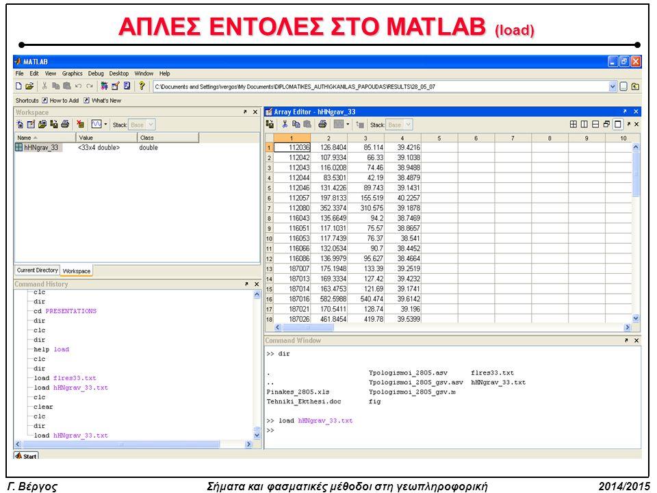 ΑΠΛΕΣ ΕΝΤΟΛΕΣ ΣΤΟ MATLAB (load)
