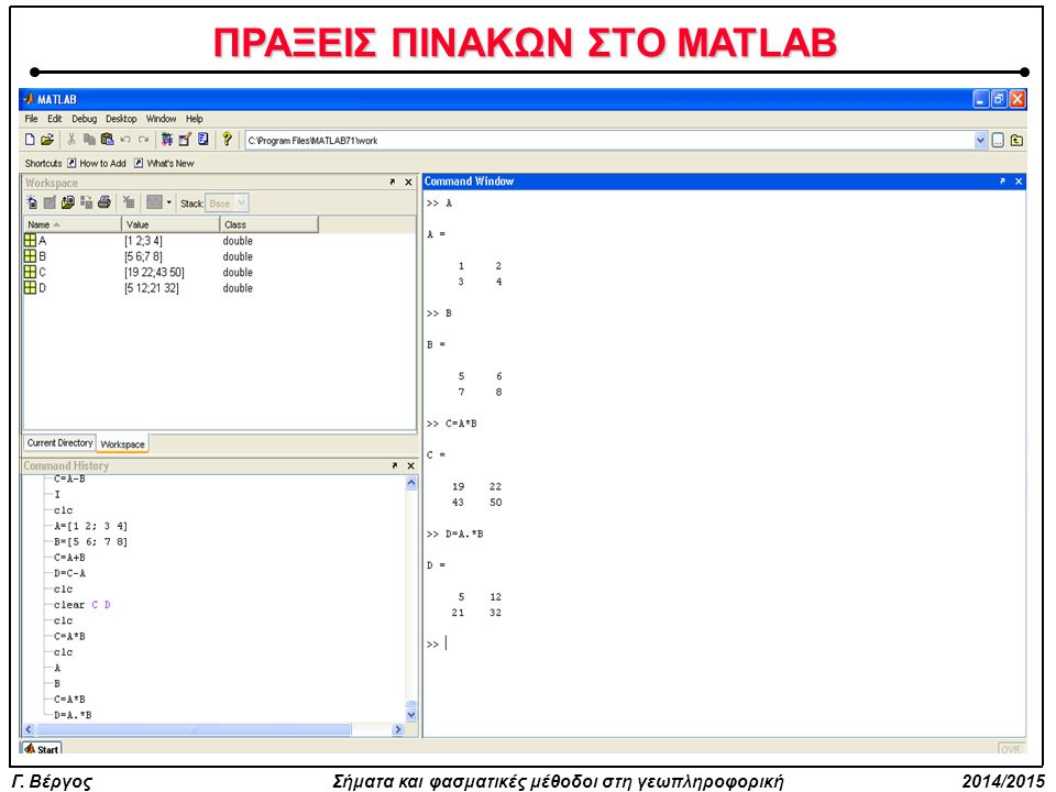ΠΡΑΞΕΙΣ ΠΙΝΑΚΩΝ ΣΤΟ MATLAB