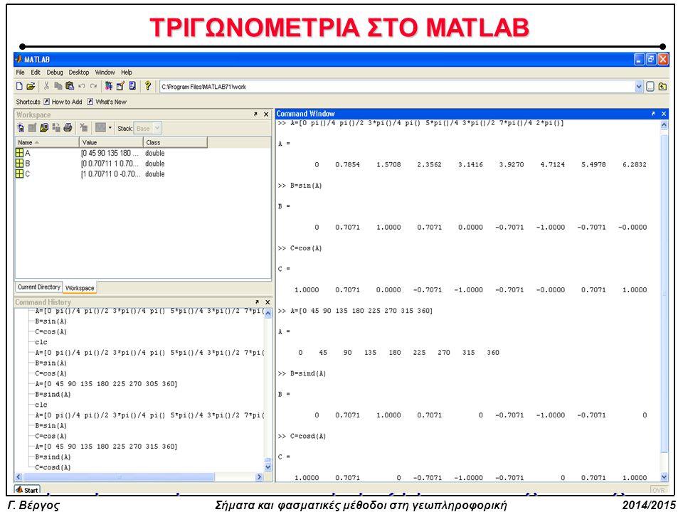 ΤΡΙΓΩΝΟΜΕΤΡΙΑ ΣΤΟ MATLAB