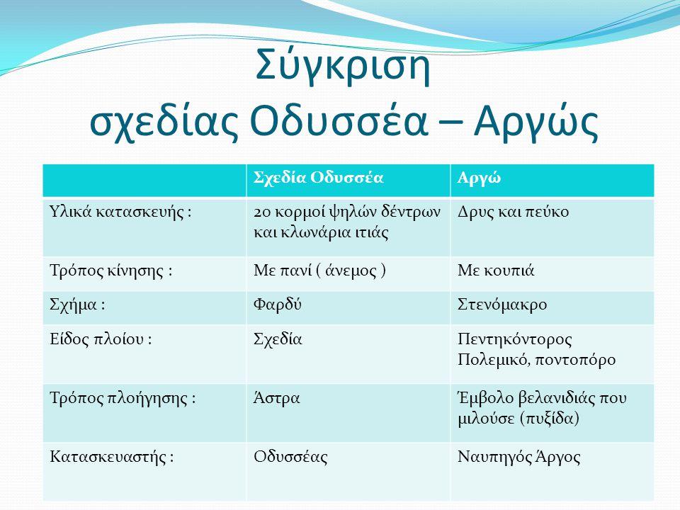 Σύγκριση σχεδίας Οδυσσέα – Αργώς