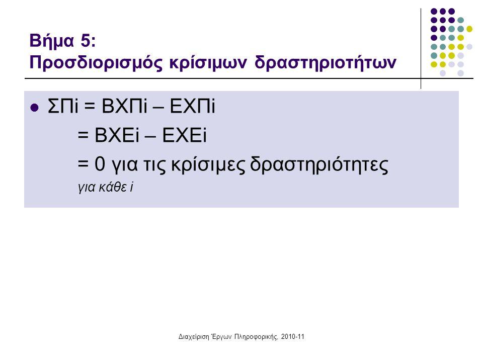 Βήμα 5: Προσδιορισμός κρίσιμων δραστηριοτήτων