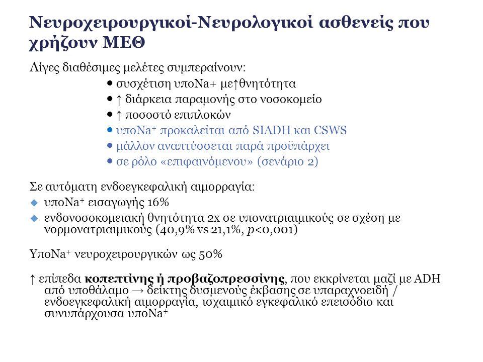 Νευροχειρουργικοί-Νευρολογικοί ασθενείς που χρήζουν ΜΕΘ