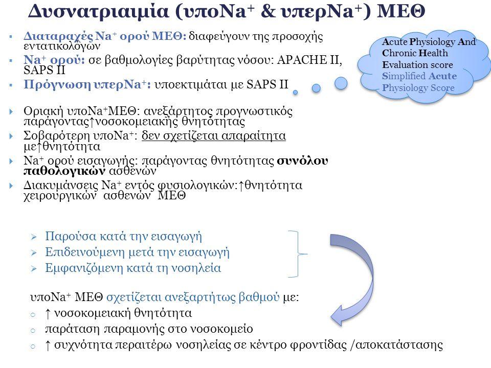 Δυσνατριαιμία (υποNa+ & υπερNa+) ΜΕΘ