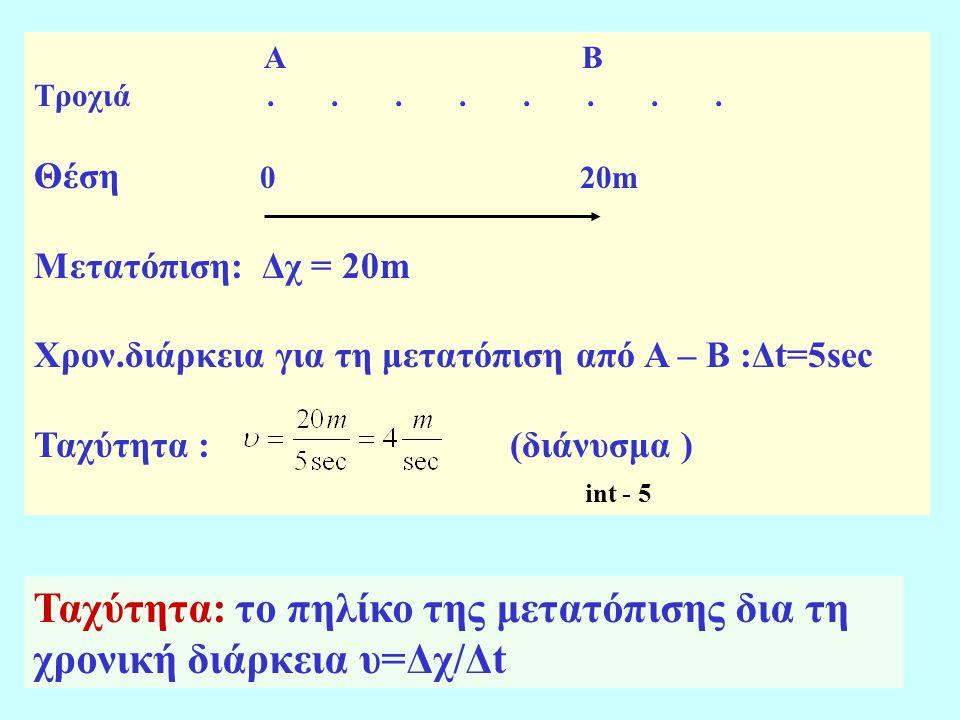 Ταχύτητα: το πηλίκο της μετατόπισης δια τη χρονική διάρκεια υ=Δχ/Δt