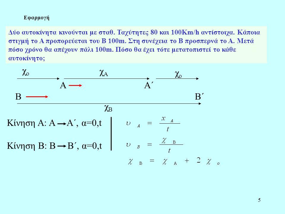 χο χΑ χο Α Α΄ Β Β΄ χΒ Κίνηση Α: Α Α΄, α=0,t Κίνηση Β: Β Β΄, α=0,t