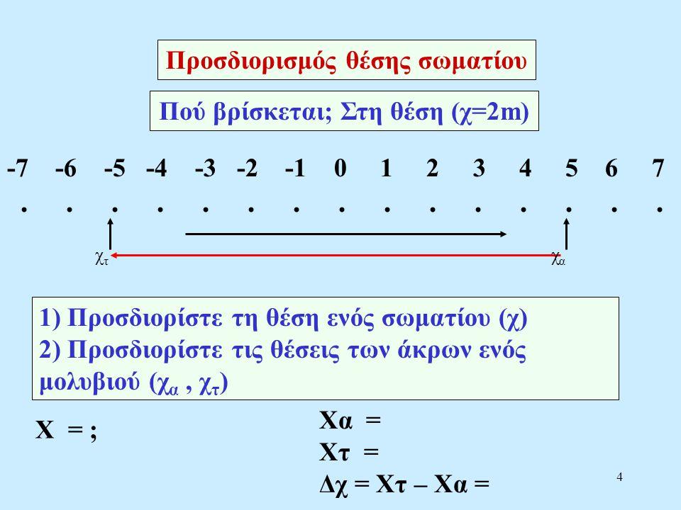 Προσδιορισμός θέσης σωματίου Πού βρίσκεται; Στη θέση (χ=2m)