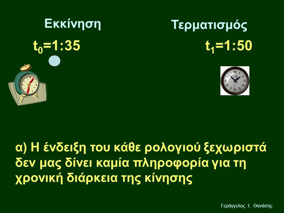 t0=1:35 t1=1:50 Εκκίνηση Τερματισμός