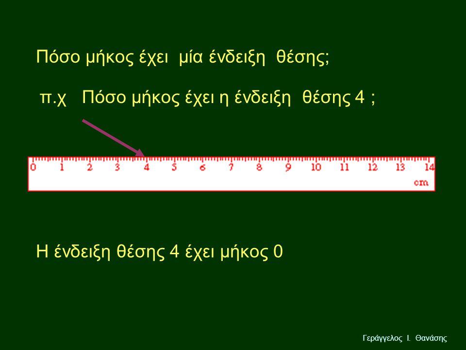 Πόσο μήκος έχει μία ένδειξη θέσης;