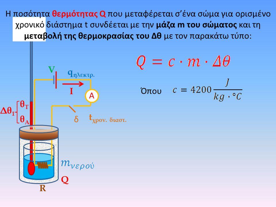 H ποσότητα θερμότητας Q που μεταφέρεται σ'ένα σώμα για ορισμένο χρονικό διάστημα t συνδέεται με την μάζα m του σώματος και τη μεταβολή της θερμοκρασίας του Δθ με τον παρακάτω τύπο: