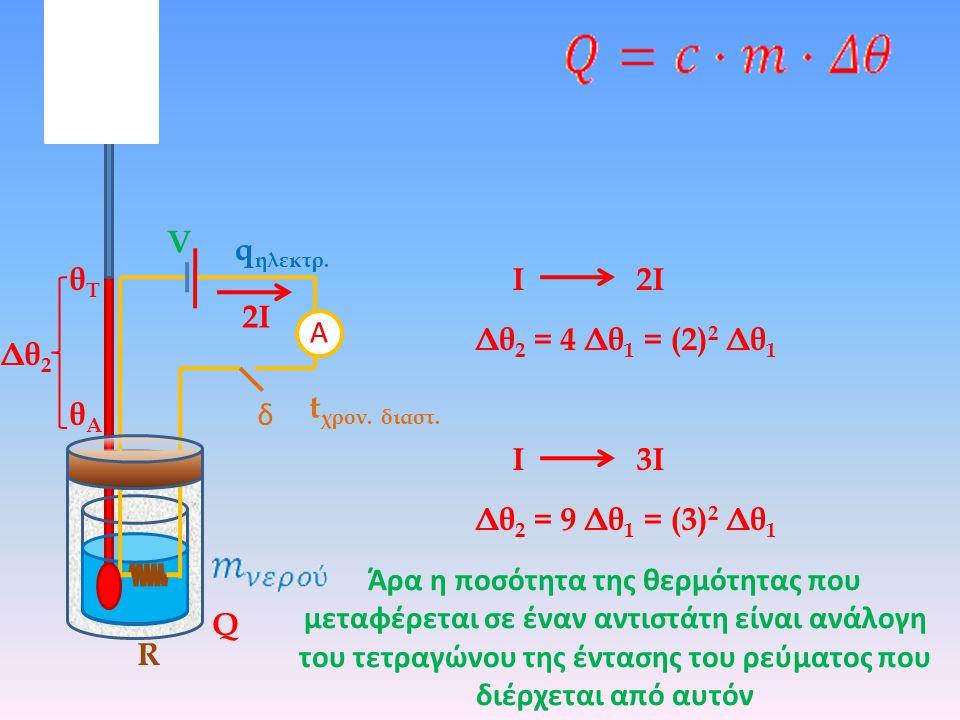 V qηλεκτρ. θΤ. Ι 2Ι. 2Ι. Α. Δθ2 = 4 Δθ1 = (2)2 Δθ1. Δθ2. tχρον. διαστ. θΑ. δ.